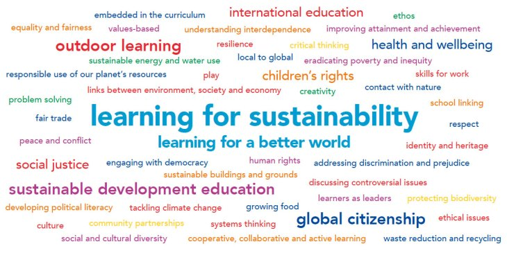Learning for Sustainability words